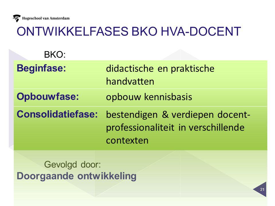 Ontwikkelfases BKO HvA-docent