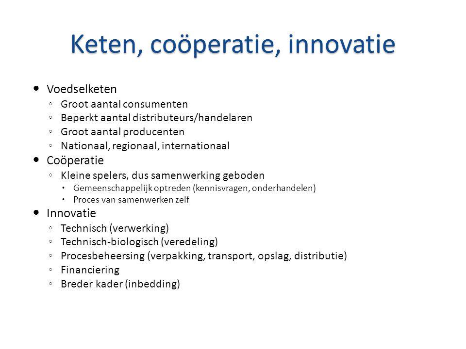 Keten, coöperatie, innovatie