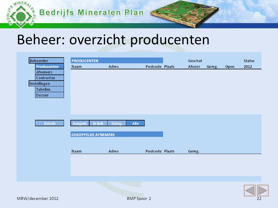 Beheer: overzicht producenten