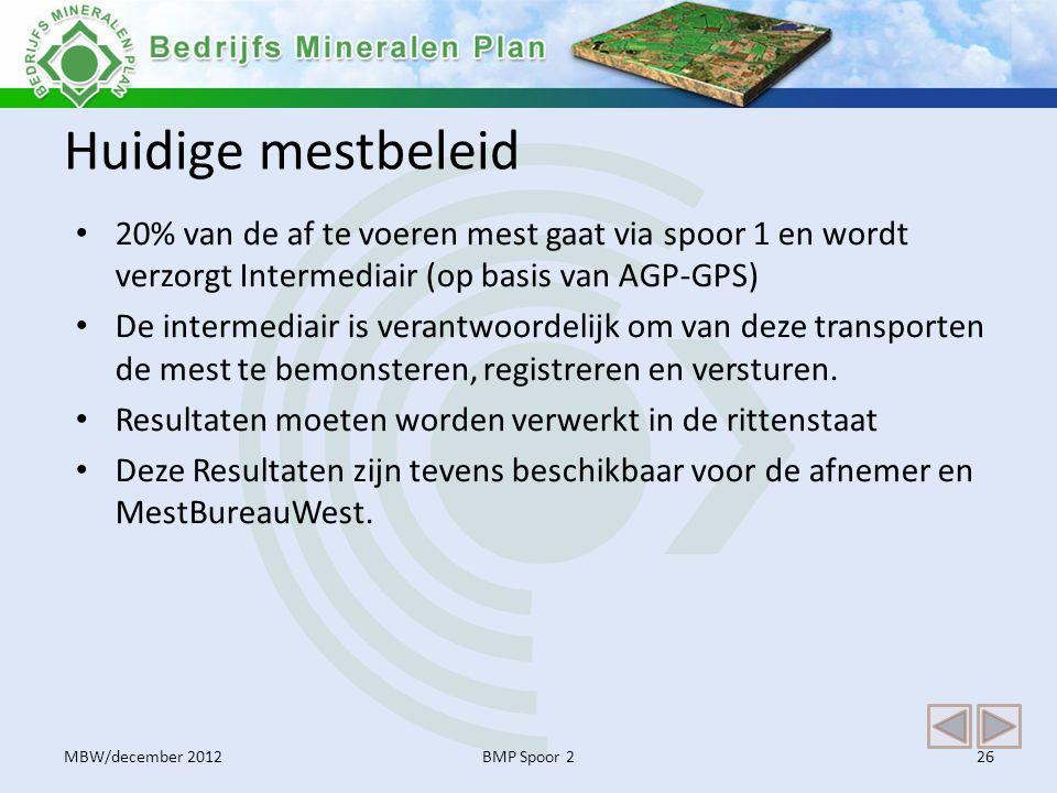 Huidige mestbeleid 20% van de af te voeren mest gaat via spoor 1 en wordt verzorgt Intermediair (op basis van AGP-GPS)