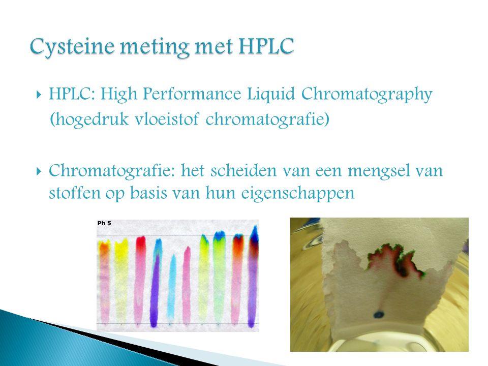 Cysteine meting met HPLC