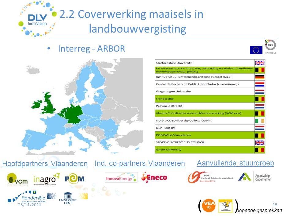 2.2 Coverwerking maaisels in landbouwvergisting