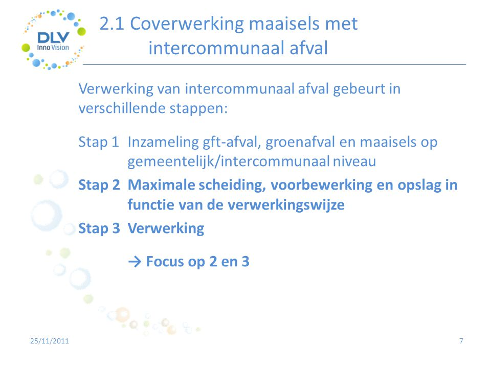 2.1 Coverwerking maaisels met intercommunaal afval
