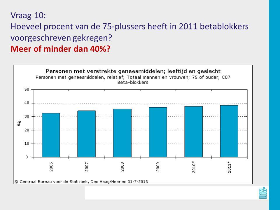 Vraag 10: Hoeveel procent van de 75-plussers heeft in 2011 betablokkers.
