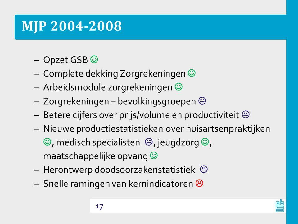 MJP 2004-2008 Opzet GSB  Complete dekking Zorgrekeningen 