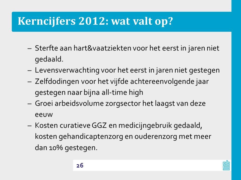 Kerncijfers 2012: wat valt op
