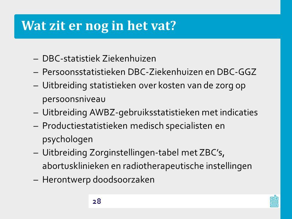 Wat zit er nog in het vat DBC-statistiek Ziekenhuizen