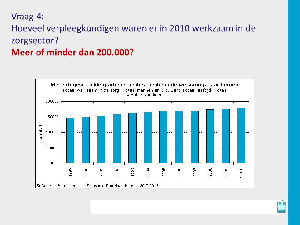 Vraag 4: Hoeveel verpleegkundigen waren er in 2010 werkzaam in de.