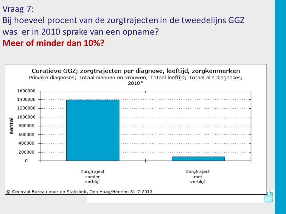 Vraag 7: Bij hoeveel procent van de zorgtrajecten in de tweedelijns GGZ. was er in 2010 sprake van een opname