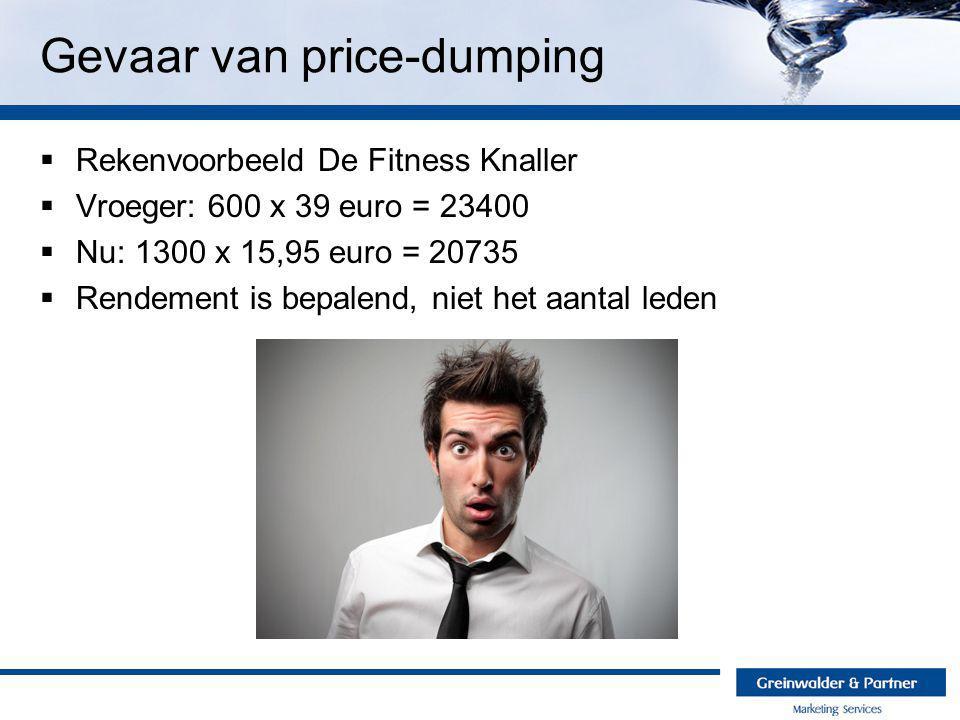 Gevaar van price-dumping