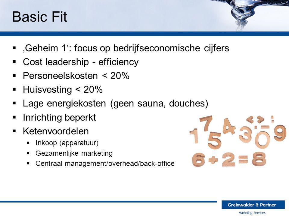 Basic Fit 'Geheim 1': focus op bedrijfseconomische cijfers