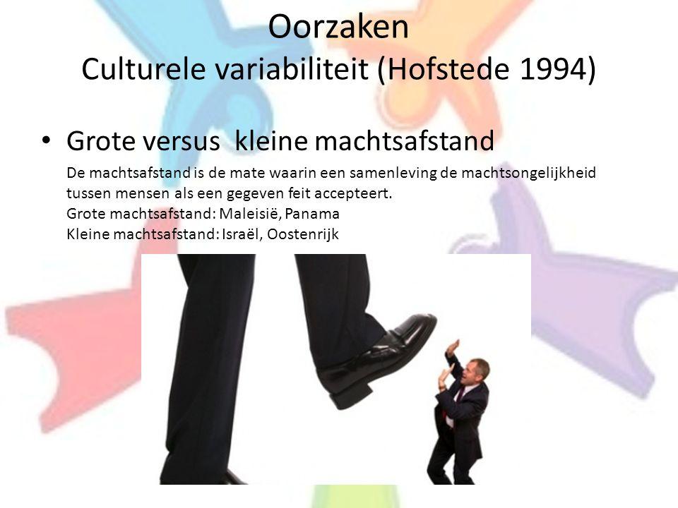 Oorzaken Culturele variabiliteit (Hofstede 1994)