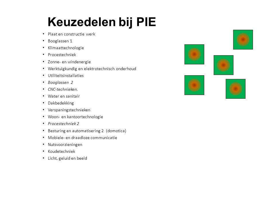 Keuzedelen bij PIE Plaat en constructie werk Booglassen 1