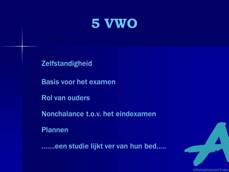 5 VWO Zelfstandigheid Basis voor het examen Rol van ouders