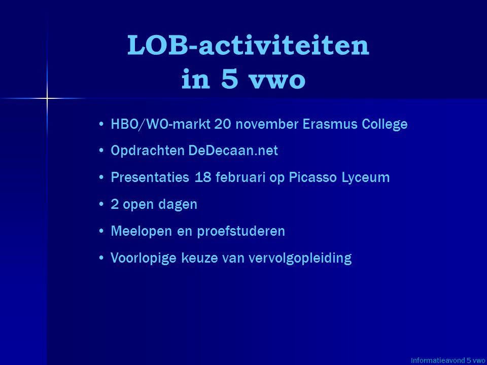 LOB-activiteiten in 5 vwo