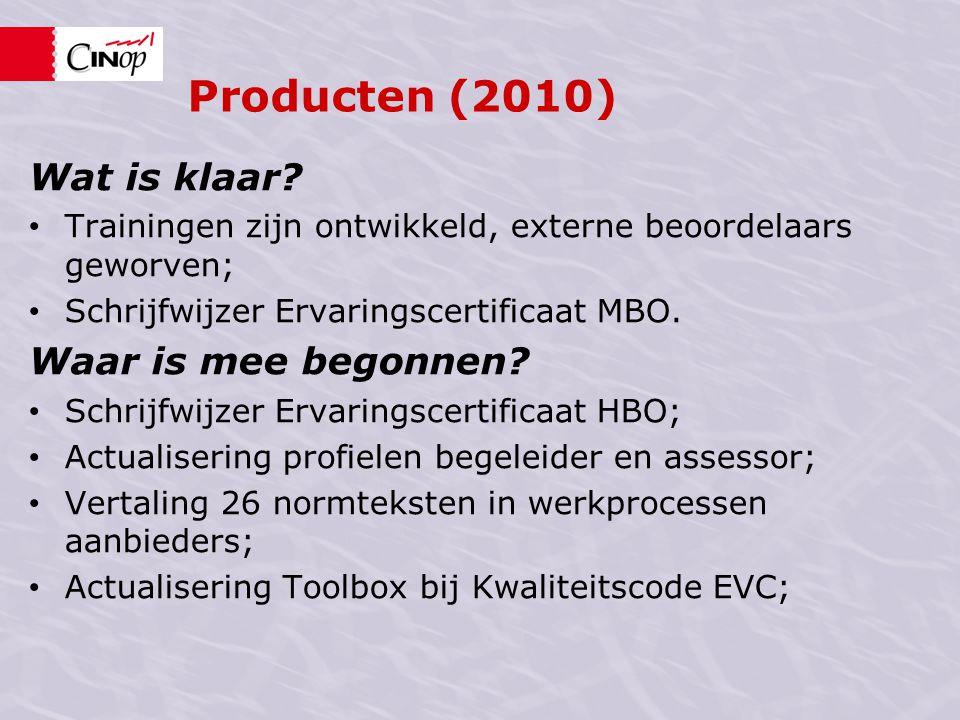 Producten (2010) Wat is klaar Waar is mee begonnen