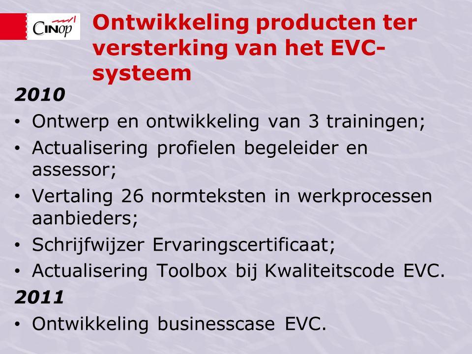 Ontwikkeling producten ter versterking van het EVC-systeem