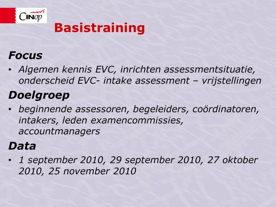 Basistraining Focus Doelgroep Data