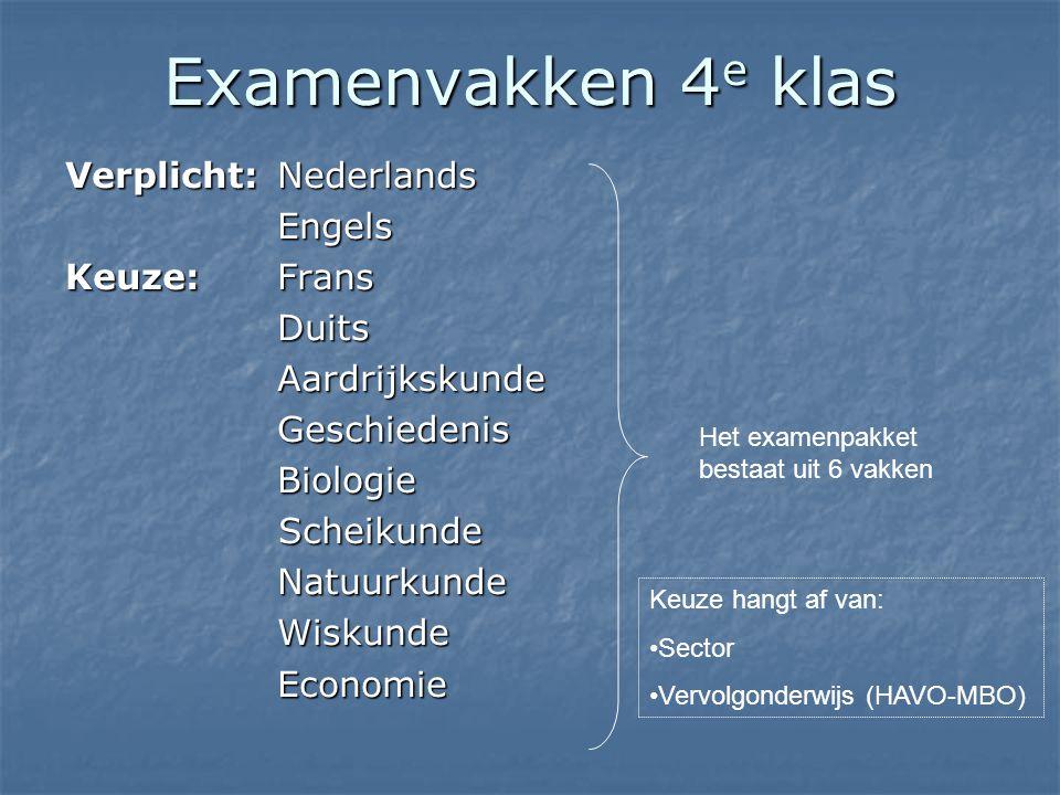 Examenvakken 4e klas Verplicht: Nederlands Engels Keuze: Frans Duits