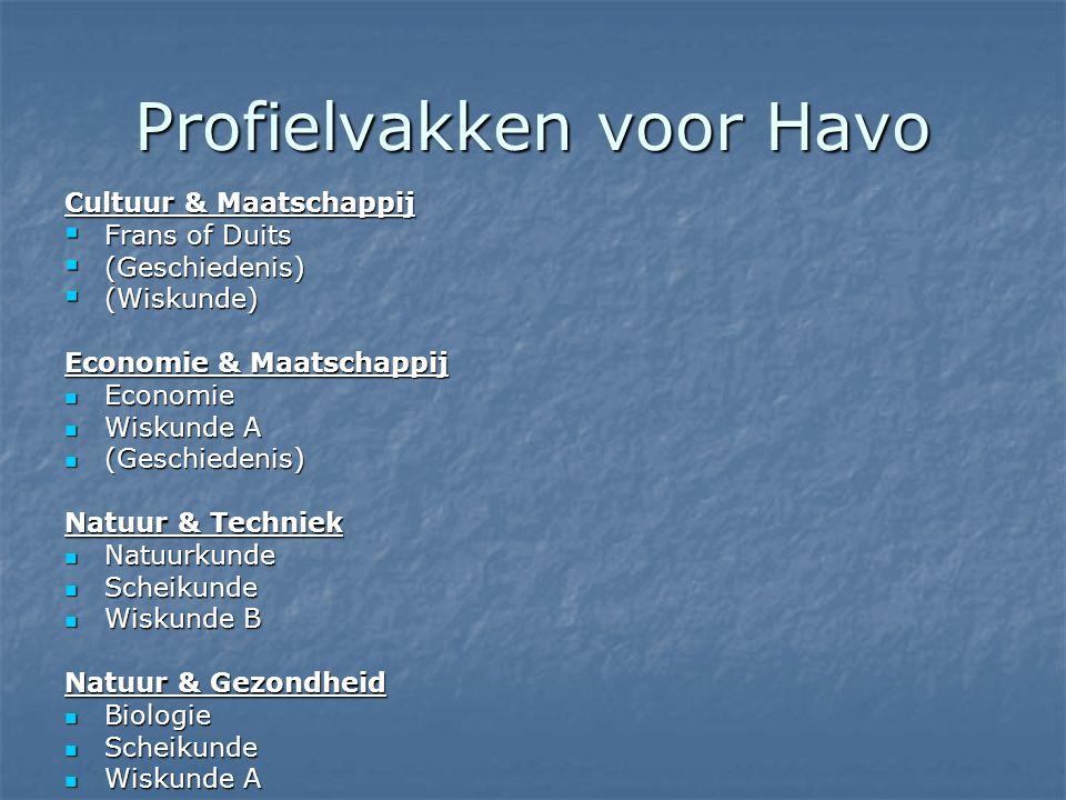 Profielvakken voor Havo