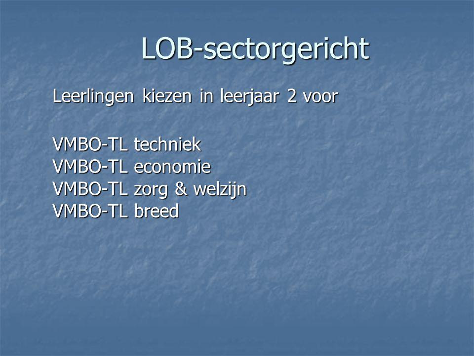 LOB-sectorgericht Leerlingen kiezen in leerjaar 2 voor VMBO-TL techniek VMBO-TL economie VMBO-TL zorg & welzijn VMBO-TL breed