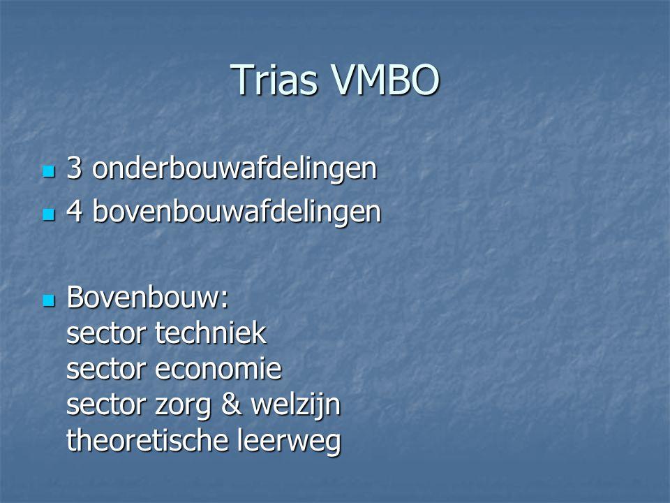 Trias VMBO 3 onderbouwafdelingen 4 bovenbouwafdelingen