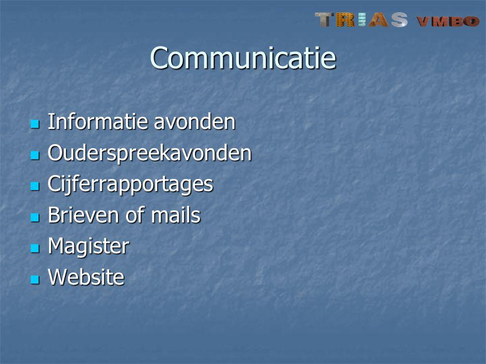 Communicatie Informatie avonden Ouderspreekavonden Cijferrapportages