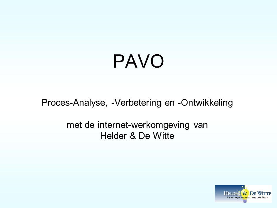PAVO Proces-Analyse, -Verbetering en -Ontwikkeling met de internet-werkomgeving van Helder & De Witte.
