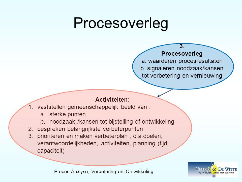 Procesoverleg 3. Procesoverleg a. waarderen procesresultaten
