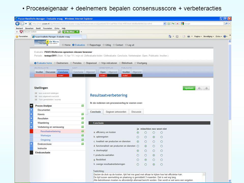 Proceseigenaar + deelnemers bepalen consensusscore + verbeteracties