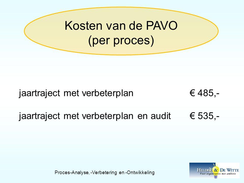 Kosten van de PAVO (per proces)