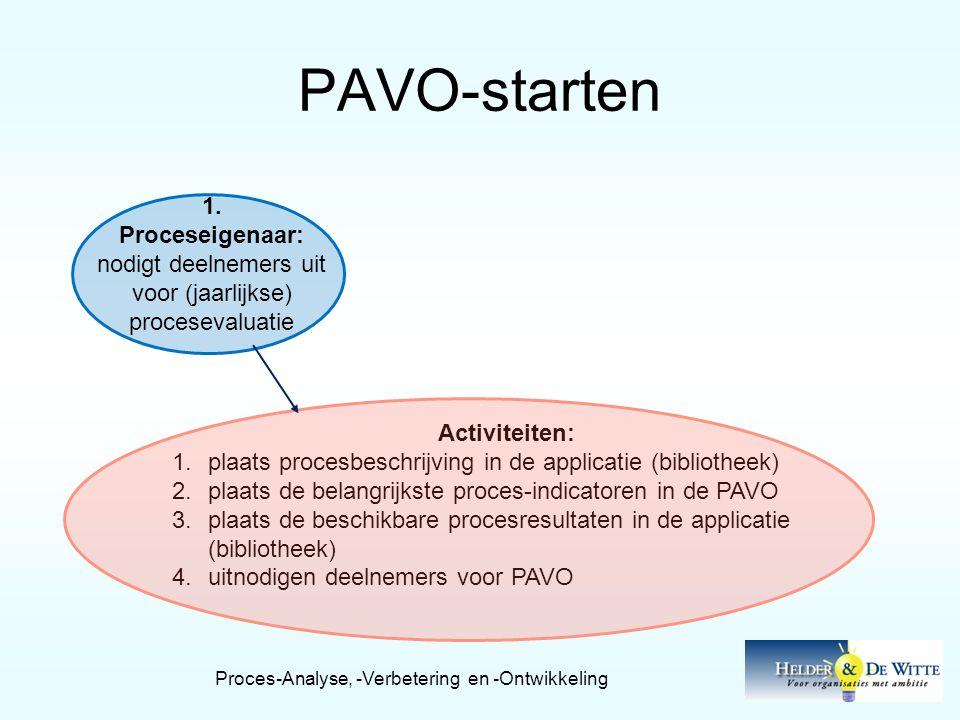 PAVO-starten 1. Proceseigenaar: