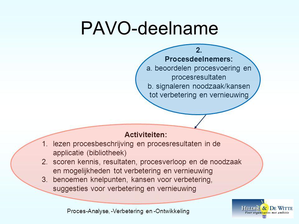 PAVO-deelname 2. Procesdeelnemers: