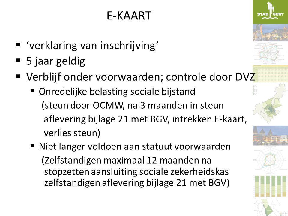 E-KAART 'verklaring van inschrijving' 5 jaar geldig