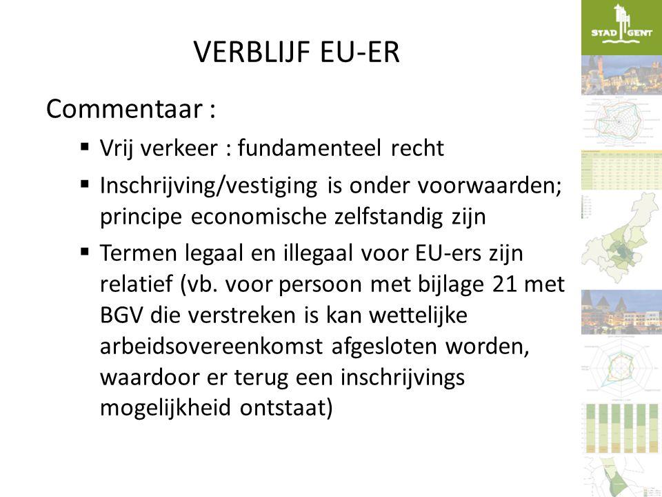 VERBLIJF EU-ER Commentaar : Vrij verkeer : fundamenteel recht