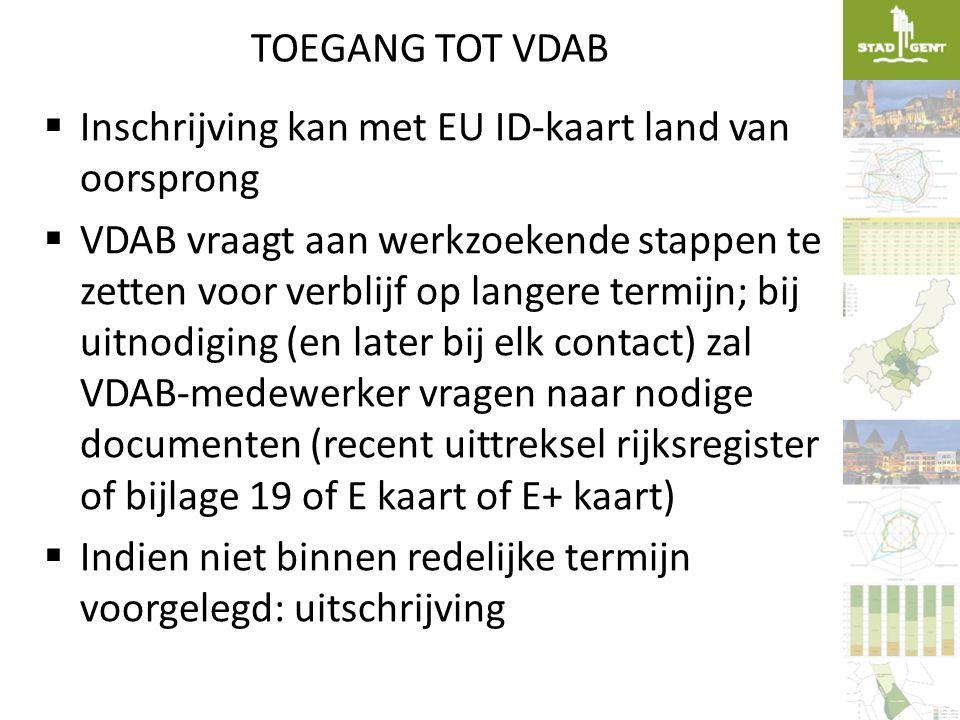 TOEGANG TOT VDAB Inschrijving kan met EU ID-kaart land van oorsprong.