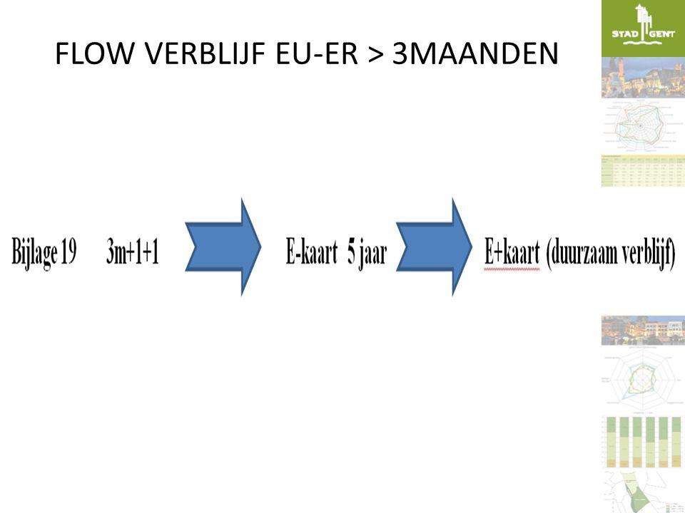 FLOW VERBLIJF EU-ER > 3MAANDEN