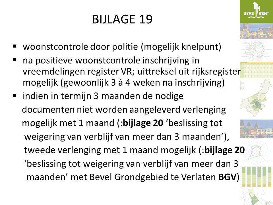 BIJLAGE 19 woonstcontrole door politie (mogelijk knelpunt)