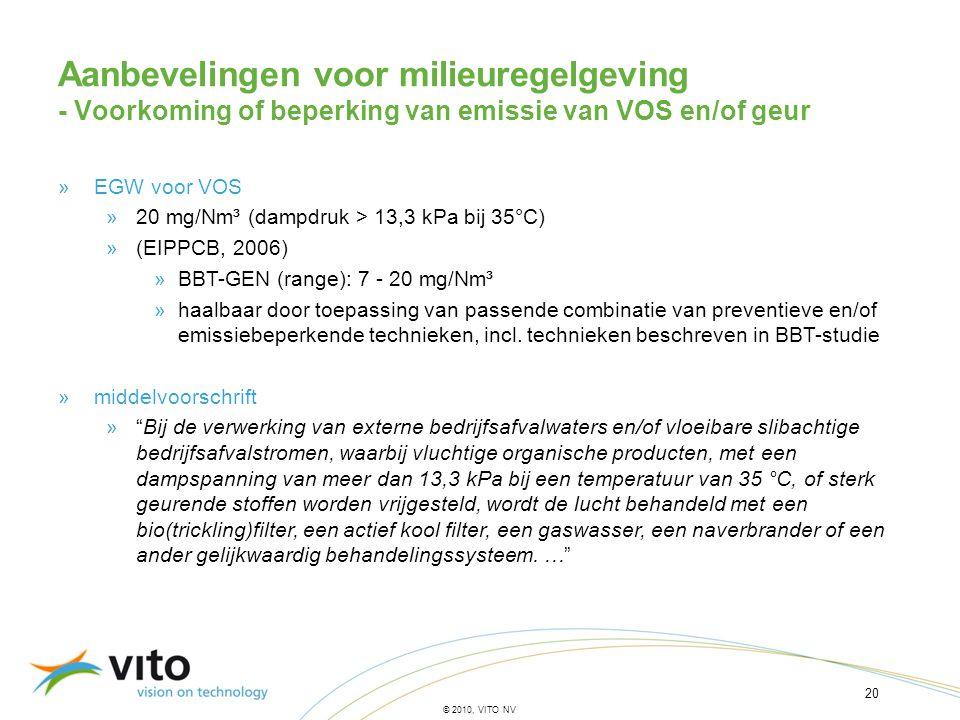 Aanbevelingen voor milieuregelgeving - Voorkoming of beperking van emissie van VOS en/of geur