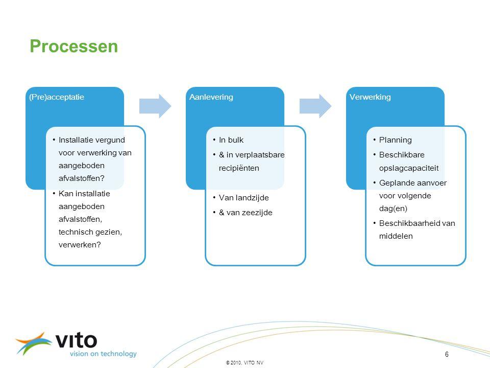 Processen (Pre)acceptatie