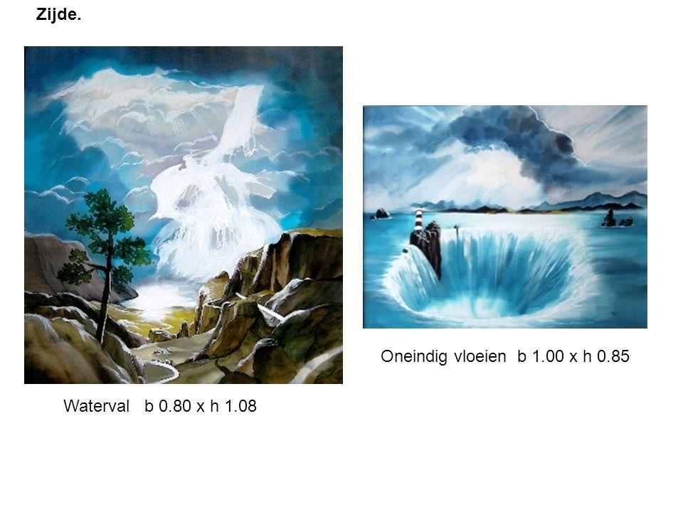 Zijde. Oneindig vloeien b 1.00 x h 0.85 Waterval b 0.80 x h 1.08