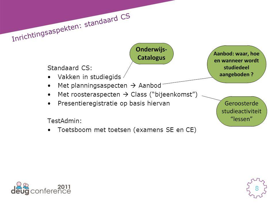Inrichtingsaspekten: standaard CS