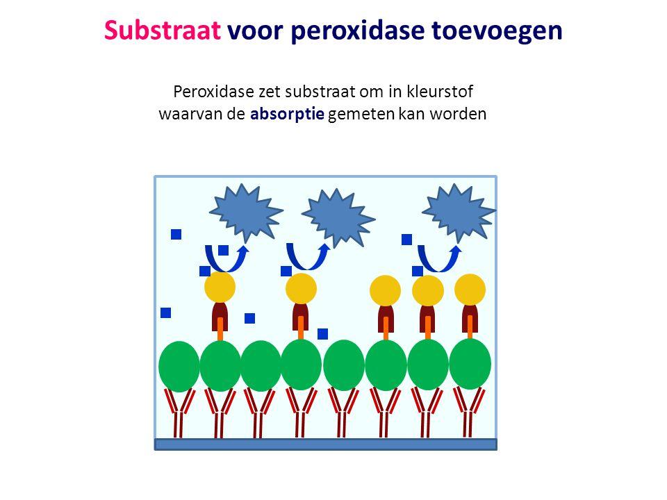 Substraat voor peroxidase toevoegen
