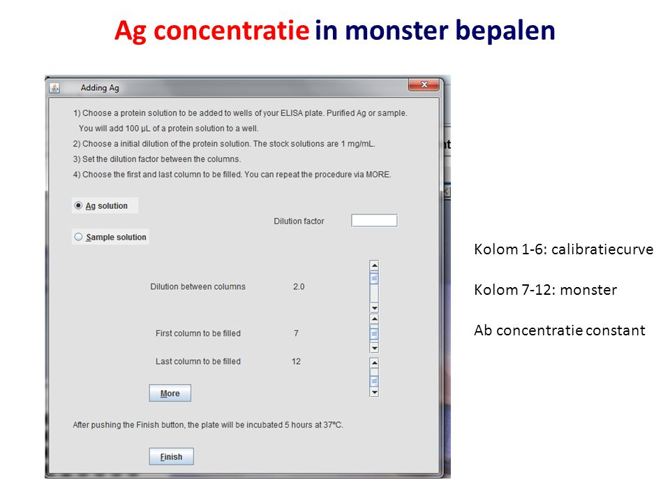 Ag concentratie in monster bepalen