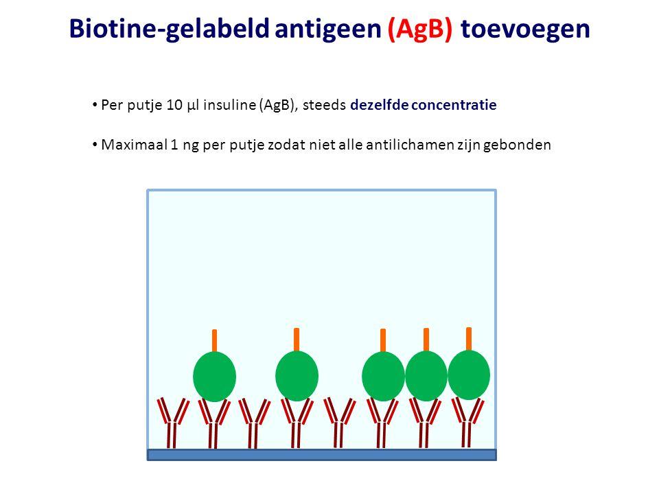 Biotine-gelabeld antigeen (AgB) toevoegen