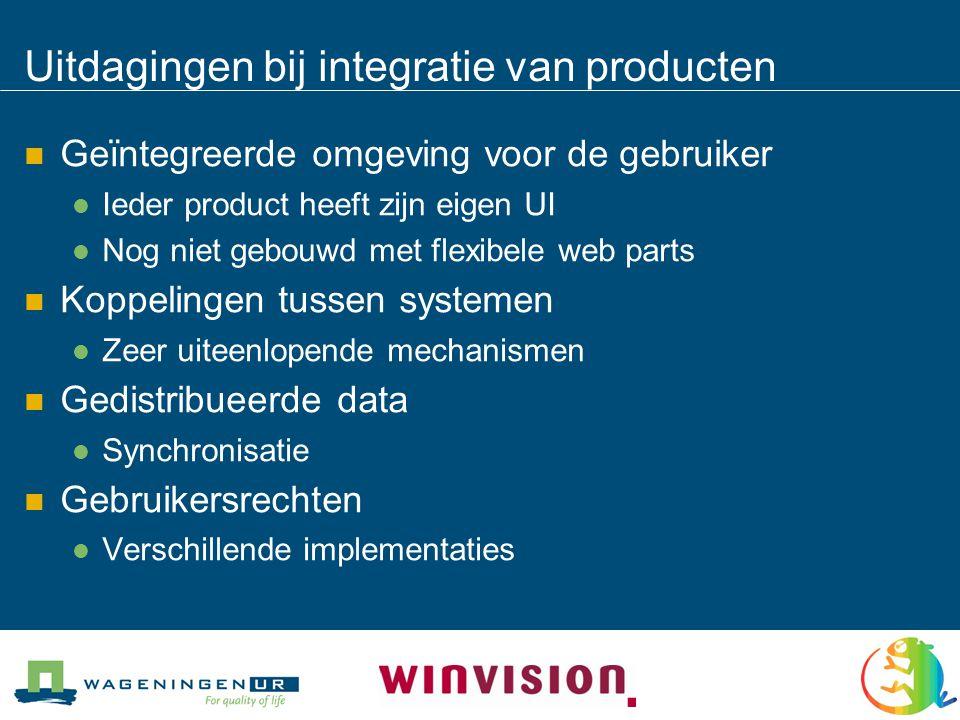 Uitdagingen bij integratie van producten