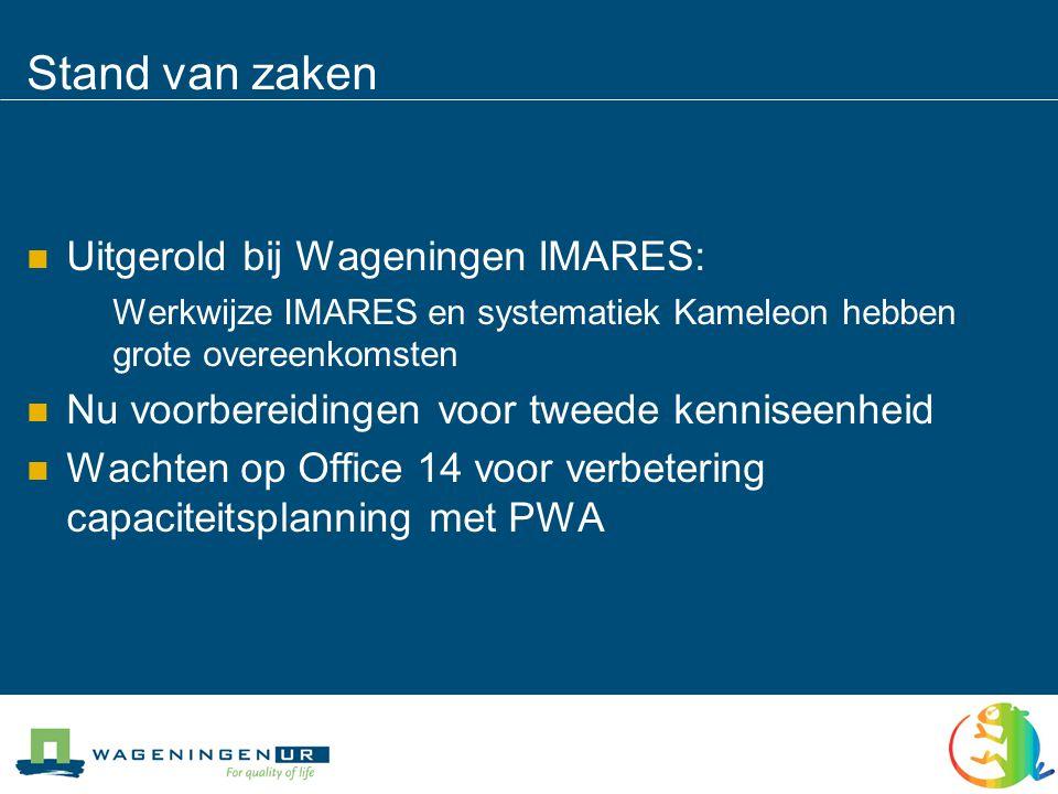 Stand van zaken Uitgerold bij Wageningen IMARES: