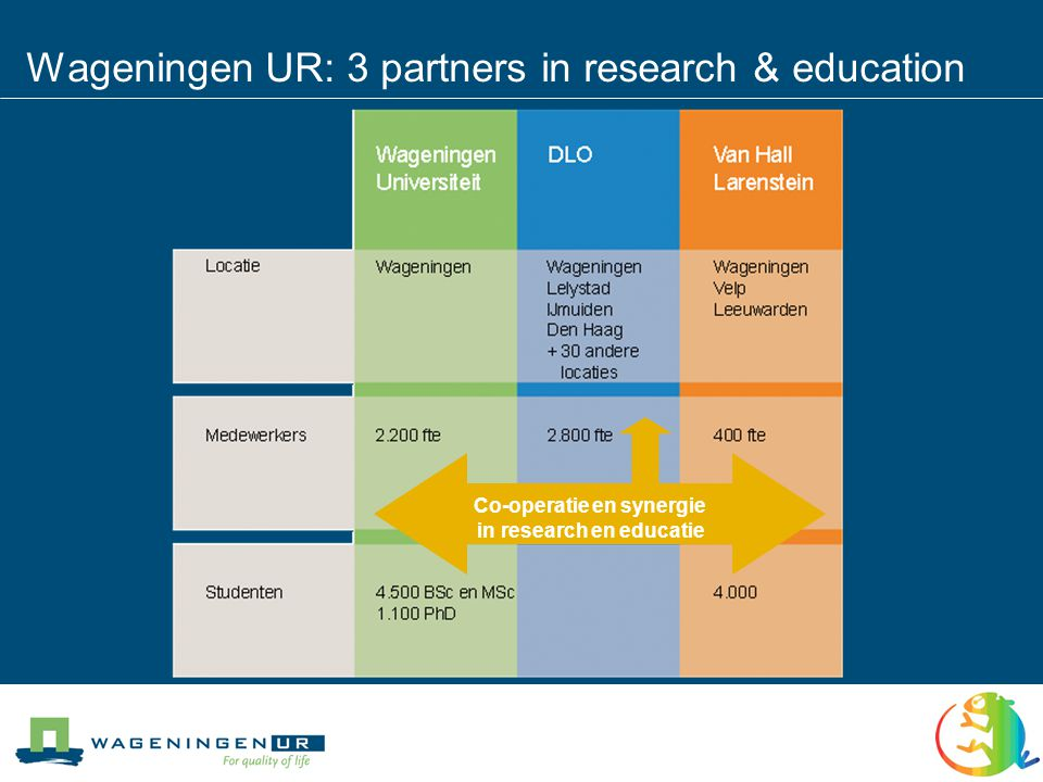 Wageningen UR: 3 partners in research & education