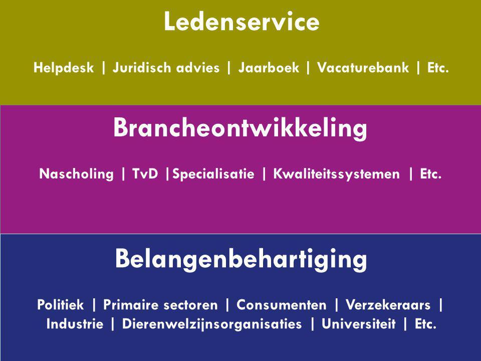 Ledenservice Brancheontwikkeling Belangenbehartiging