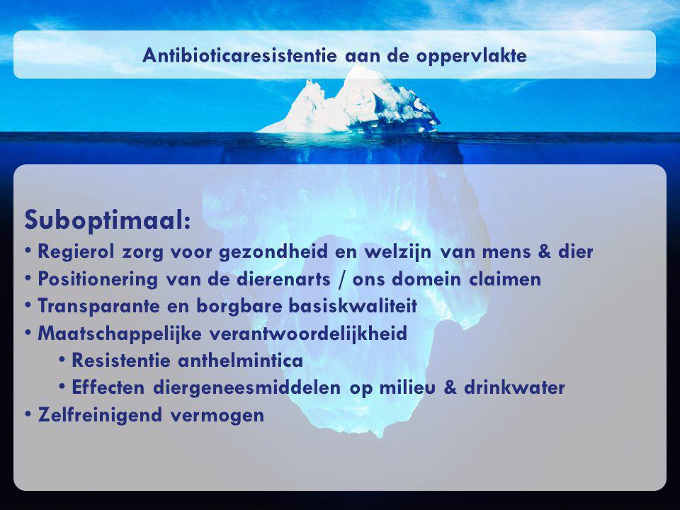 Antibioticaresistentie aan de oppervlakte